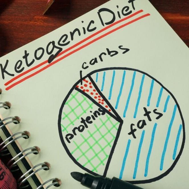 Keto Diet Mistakes I Made